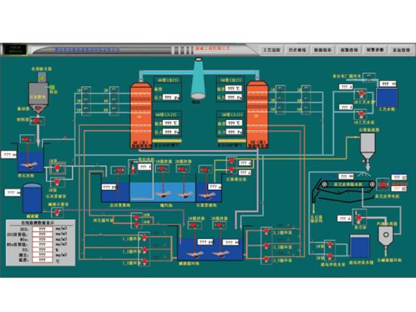 脱硫控制系统案例-贝斯特化工