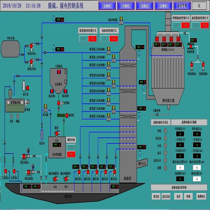 脱硫湿电系统
