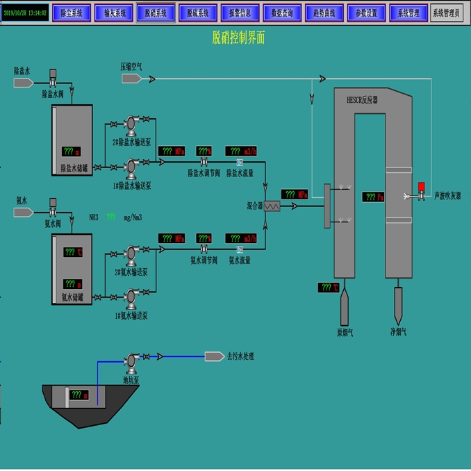 SNCR脱硝控制系统